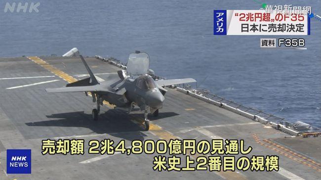 美批准售日105架F-35 價值逾6800多億 | 華視新聞