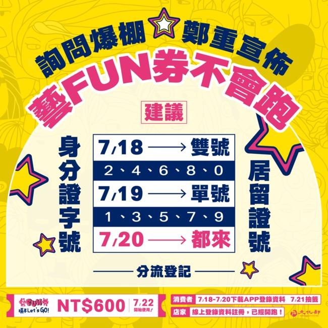 「藝FUN券」2天破200萬人註冊 把握20日最後期限 | 華視新聞