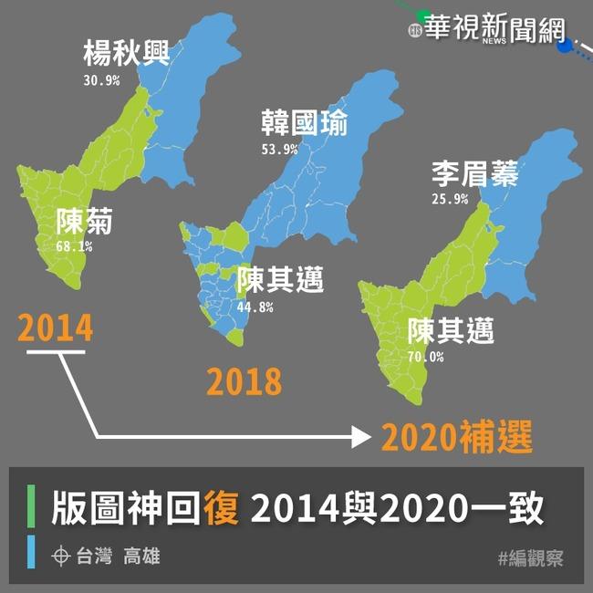 高雄藍綠版塊》韓國瑜攻城掠地 2020陳其邁收復25區失土   華視新聞