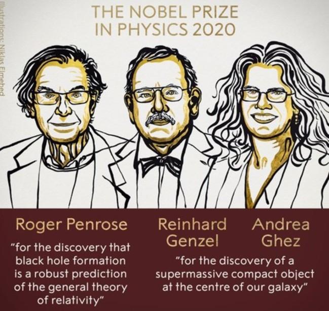 快訊》諾貝爾物理學獎出爐!3歐美學者同獲獎   華視新聞
