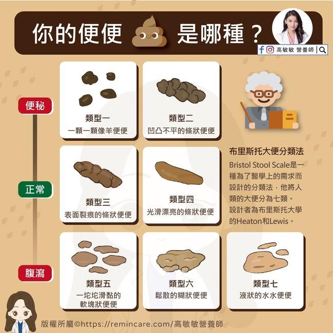 換季又便秘、腹泄?營養師3招一次看懂「便便」 | 華視新聞