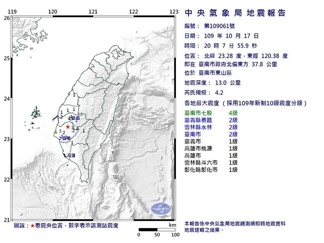 台南規模4.2地震 最大震度七股4級 | 華視新聞