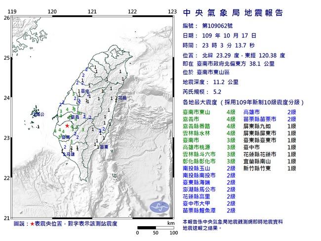 深夜2分鐘內連2震! 規模最大5.2最大震度4級 | 華視新聞