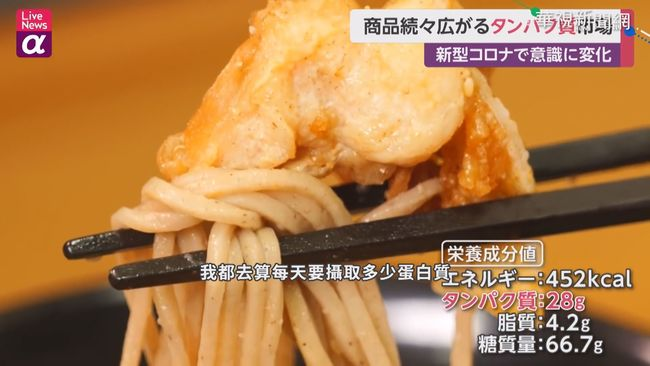 追求健康美 日本掀起「蛋白質」熱潮   華視新聞