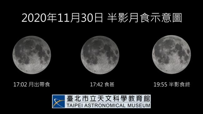 今年最後一場「半影月食」!全臺各地都可觀賞   華視新聞