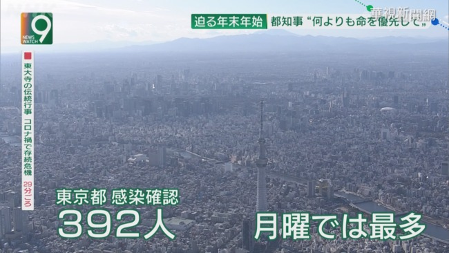 疫情還在燒! 東京知事籲新年別出門   華視新聞