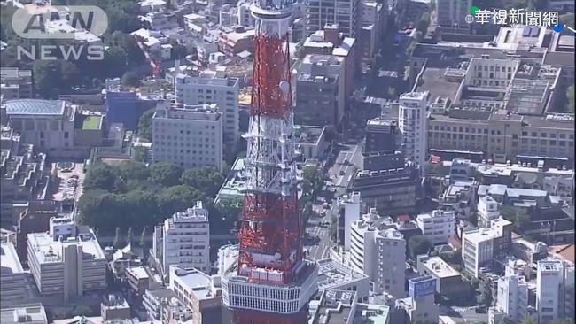 快訊》東京單日新增破2千例 明正式進入緊急狀態 | 華視新聞