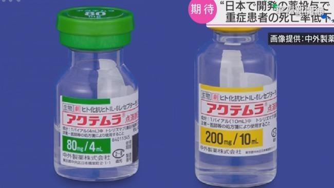 關節炎藥物抗新冠? 醫:降低發炎反應 | 華視新聞
