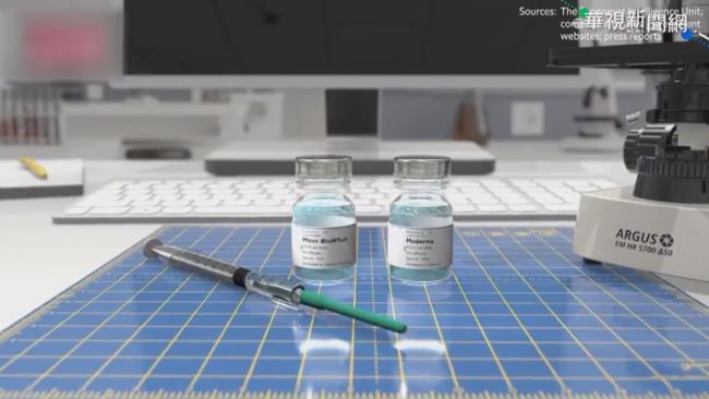 抗疫生力軍! 諾瓦瓦克斯疫苗效力89% | 華視新聞