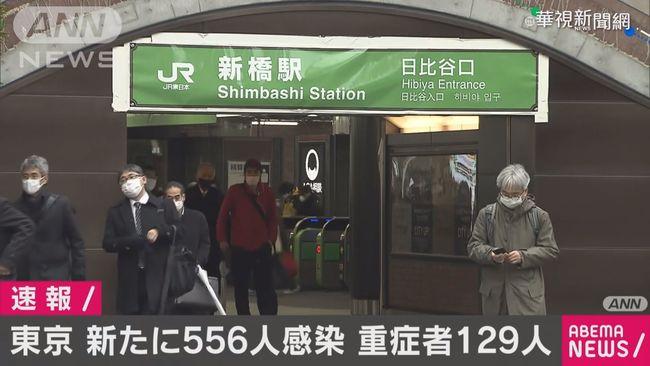 東京單日556人確診 擬延長緊急狀態 | 華視新聞