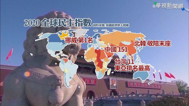 經濟學人民主指數 台灣第11東亞最高 | 華視新聞