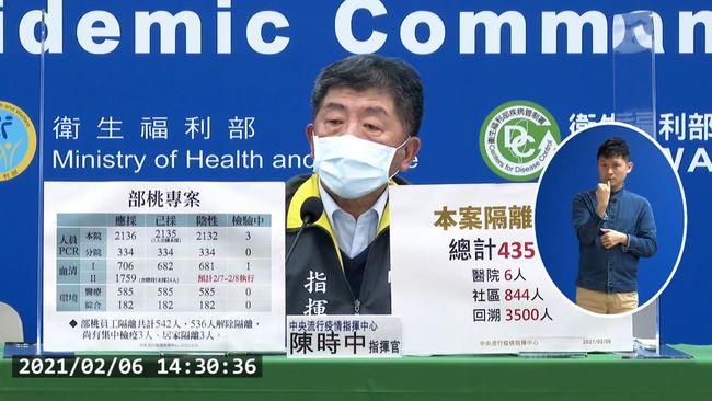 「疫苗泡泡」風險仍高?陳時中點出「不宜」關鍵 | 華視新聞