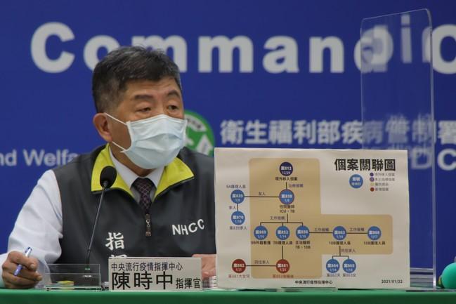 快訊》疫情最新情況 陳時中下午2點說明 | 華視新聞