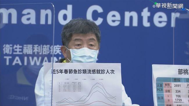 陳時中抱怨奏效?路透:BNT承諾提供台灣疫苗 | 華視新聞