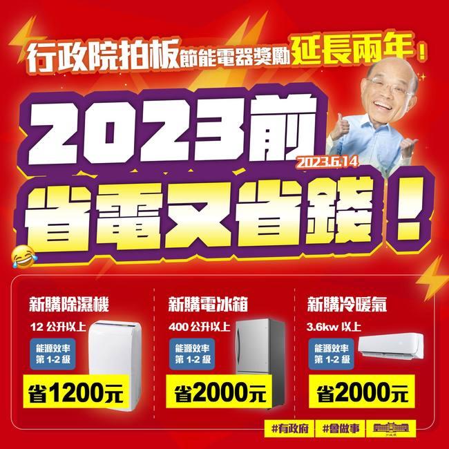 政院拍板了!「省電又省錢」節能電器獎勵延長2年 | 華視新聞