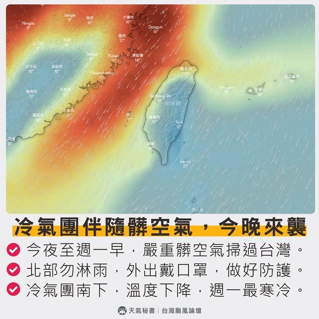 冷氣團挾境外汙染物 專家:北部民眾不要淋雨 | 華視新聞