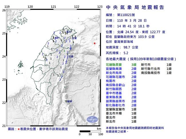 東部海域規模5.2地震 最大震度花蓮3級 | 華視新聞