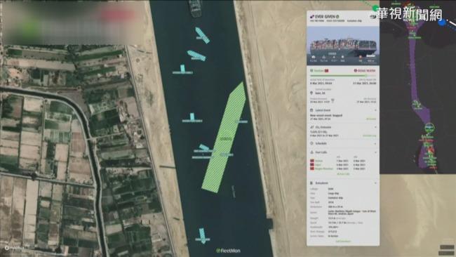 長賜輪自由了! 蘇伊士運河恢復通行 | 華視新聞