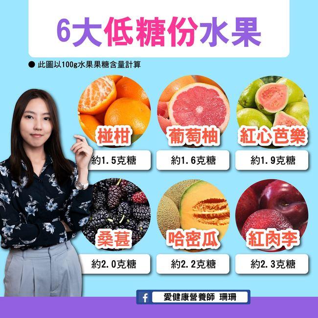 吃得健康又營養! 營養師曝6大低糖水果   華視新聞