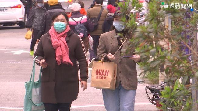 外出要注意! 北台灣變天低溫下探15-17度 | 華視新聞