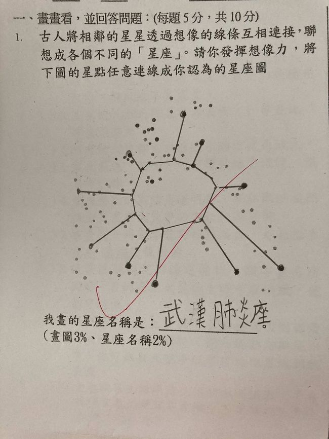 「乳滑」從小開始? 小學生畫「武漢肺炎座」被讚爆 | 華視新聞