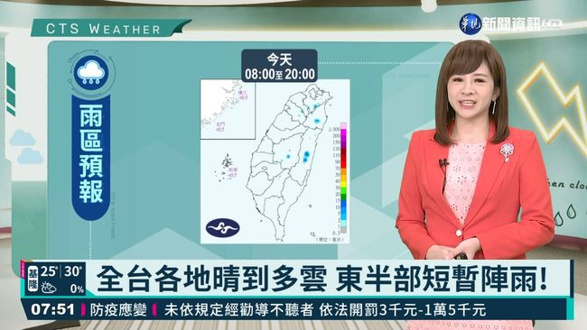 全台各地晴到多雲 東半部短暫陣雨! | 華視新聞