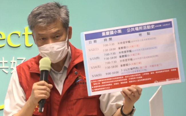 台中小六童確診曾參加進香團!在校期間「未戴口罩」 | 華視新聞