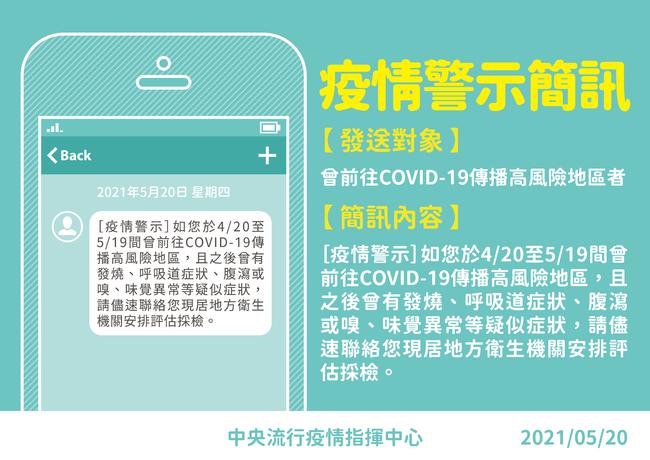 警示簡訊15:00發送!4/20-5/19去過萬華...不適快採檢 | 華視新聞