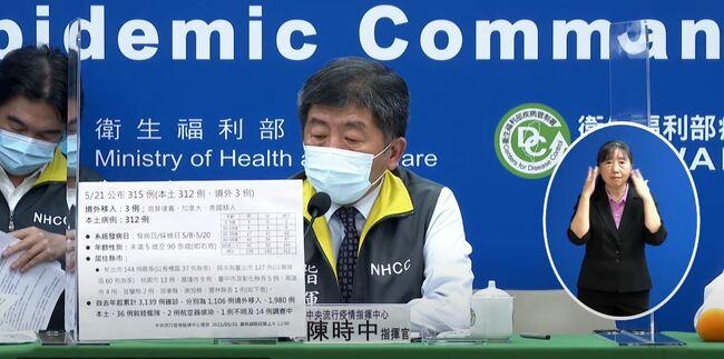疫情持續燒!國內再增312例本土確診 | 華視新聞
