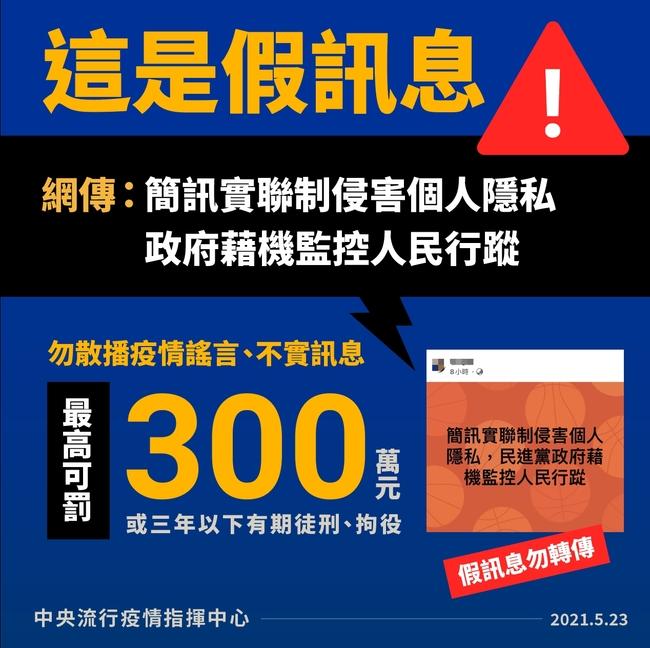 網傳「簡訊實聯制監控人民行蹤」 指揮中心:不實訊息!   華視新聞