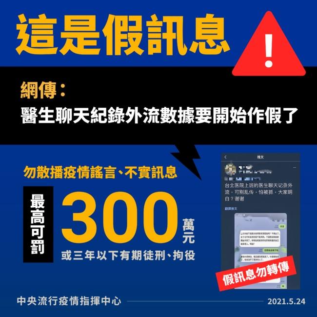 網傳「醫生群爆料數據開始作假」 指揮中心:造謠!   華視新聞