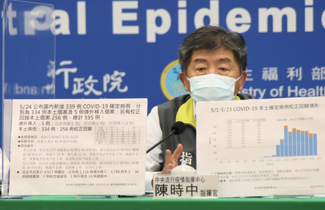 三級疫情警戒再延長? 陳時中證實了   華視新聞