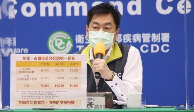 AZ疫苗「高雄多」挨轟 指揮中心亮總數:新北多1.25萬劑   華視新聞