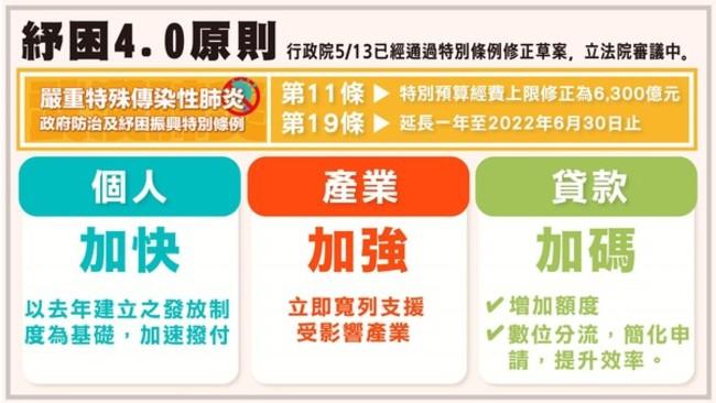 勞工補助、延稅降稅 全台縣市紓困方案一次看!   華視新聞