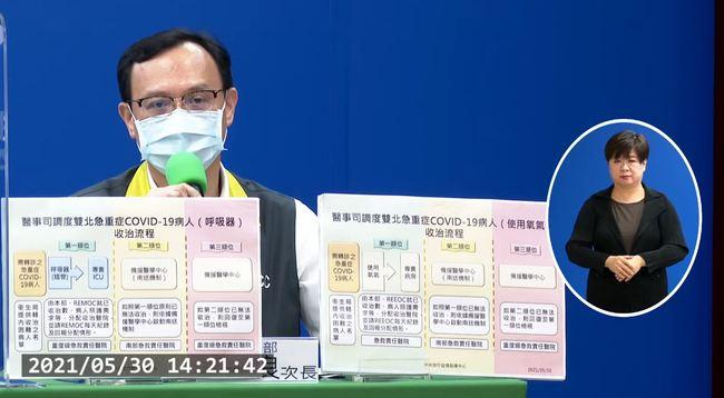 專責病房原則「2人1室」 收治病人數列評鑑指標   華視新聞
