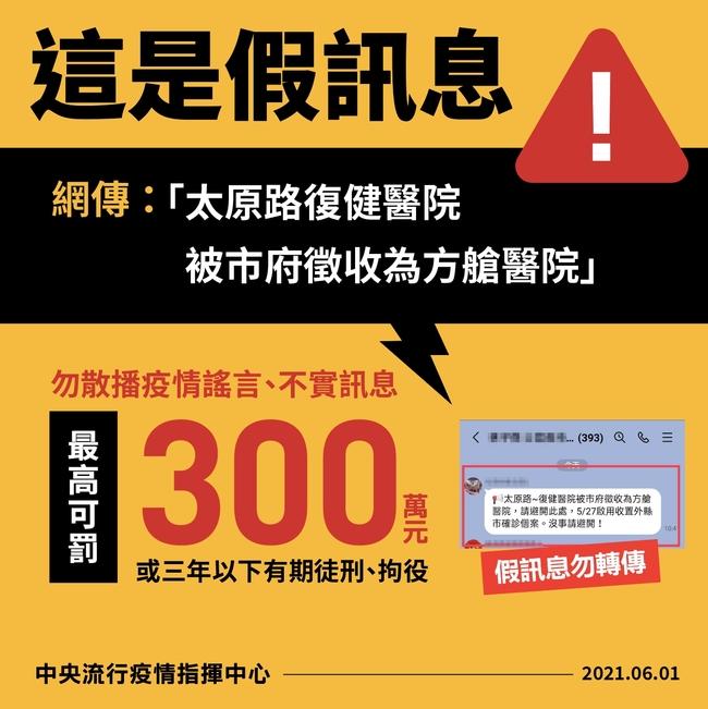 網傳「台中復健醫院被徵收作方艙」 指揮中心:假的... | 華視新聞