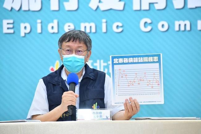 疫情膠著要回頭做疫調!柯文哲:一旦確診全住防疫旅館 | 華視新聞
