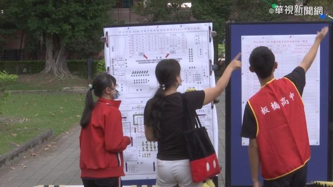 國中會考補考登場 75間試場每間最多3人應試 | 華視新聞