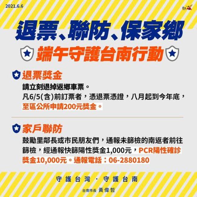 要台南子弟別返鄉!黃偉哲祭「退車票獎金200元」 | 華視新聞