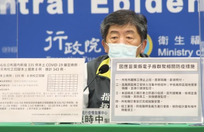全台三級警戒再延到6/28? 陳時中語帶保留 | 華視新聞