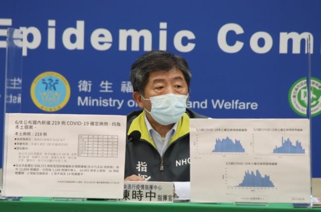 再增22死亡! 今本土219例「縣市分布曝」 | 華視新聞