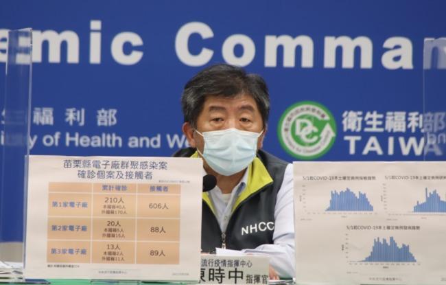 京元電群聚已243人確診 5000員工6/11將執行二採 | 華視新聞