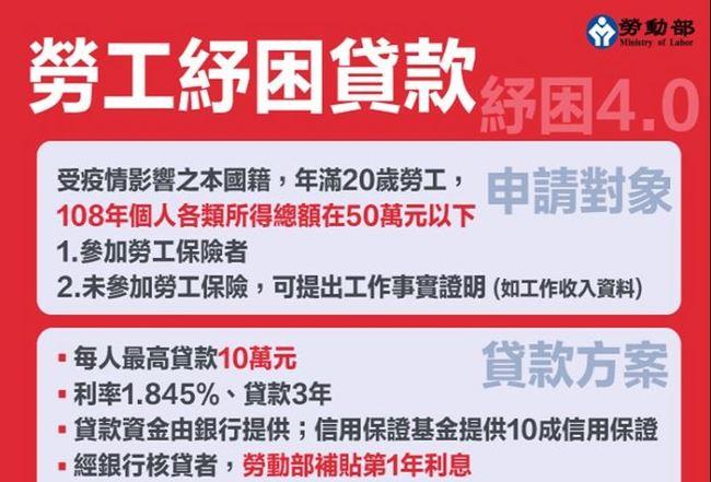 勞工紓困貸款增條件!108年所得50萬元以下才能申請 | 華視新聞