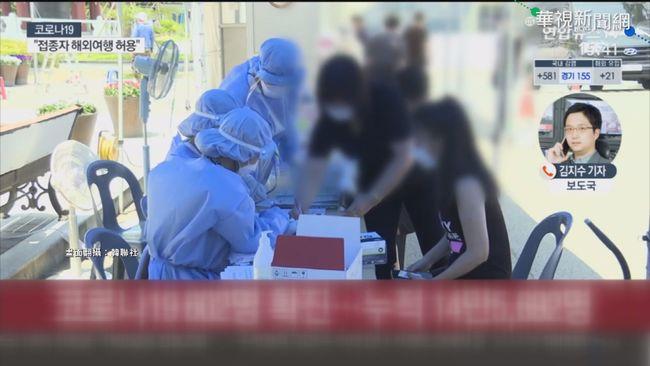 南韓疫情升溫 單日新增確診再破600人 | 華視新聞