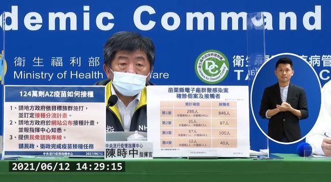 莫德納擴大施打 即起開放「第一類醫事人員」接種 | 華視新聞