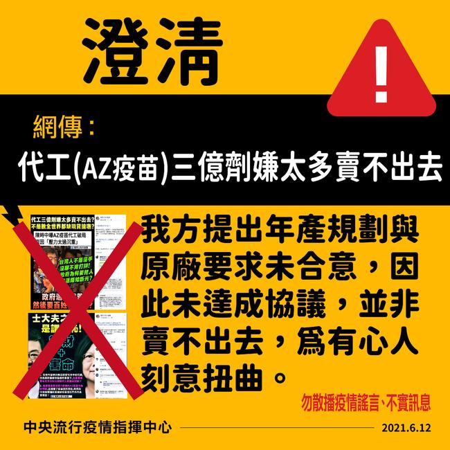 網傳「AZ代工3億劑嫌太多賣不出去」 指揮中心:被扭曲   華視新聞