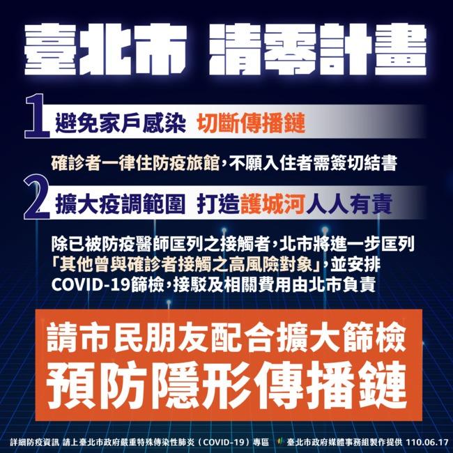 北市清零計畫出爐 確診者「一律住防疫旅館」 | 華視新聞