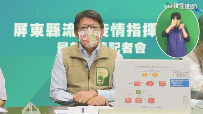 印度變種襲擊 潘孟安盼「勿汙名化」:嘴砲不會讓病毒消失 | 華視新聞