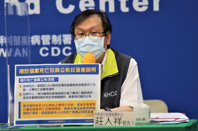 個案死亡、公告疑有時間差? 指揮中心無奈解釋 | 華視新聞