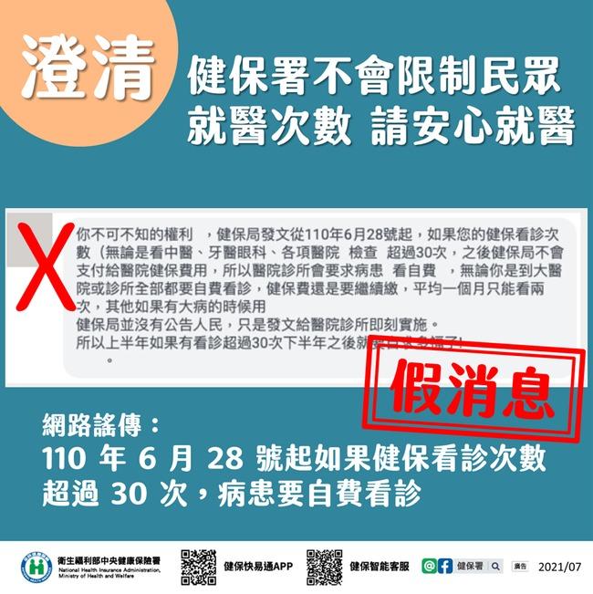 網瘋傳「1年看病超過30次要自費」 健保署說話了 | 華視新聞
